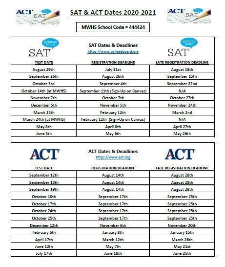 sat act dates
