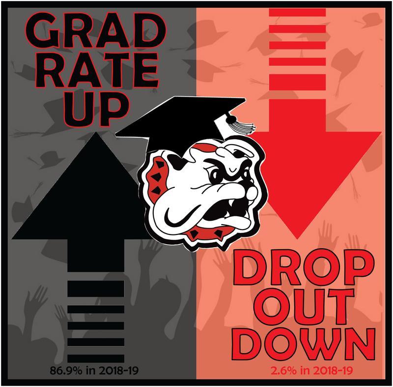 Grad rate image