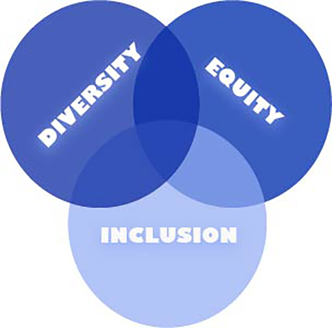 Diversity, Equity & Inclusion Committee Happenings Thumbnail Image