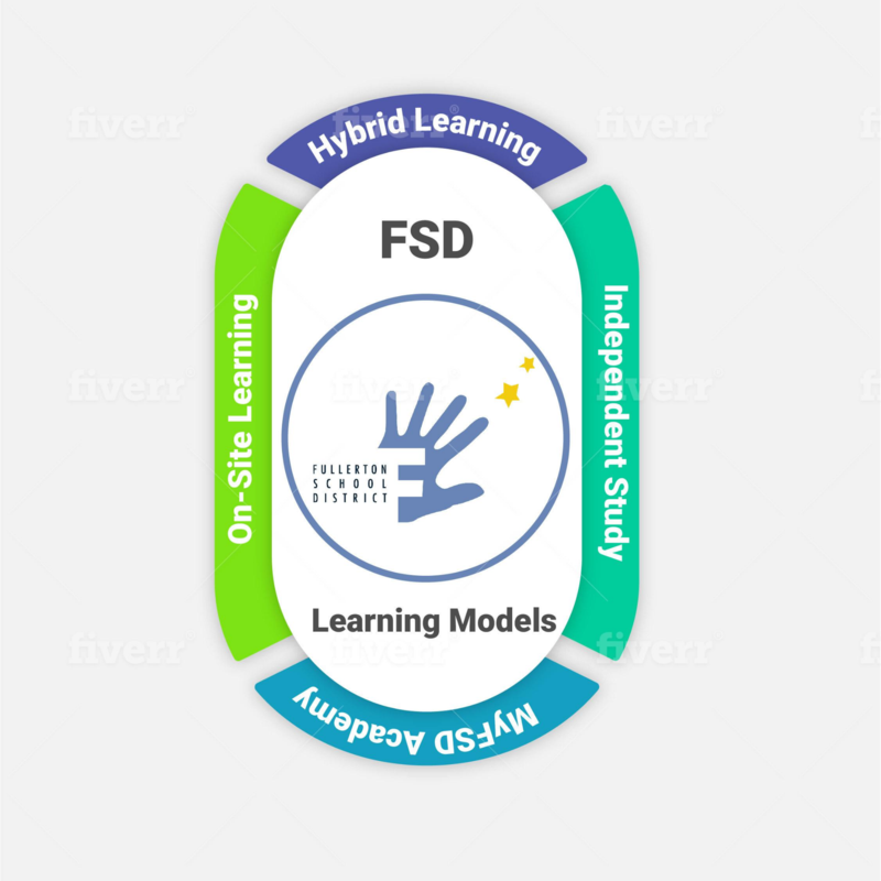 Learning Options logo