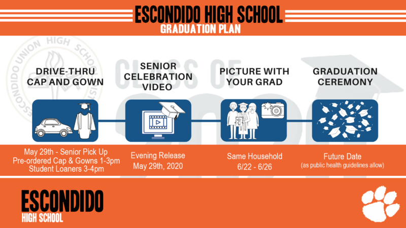 2020 Grad Plan-English