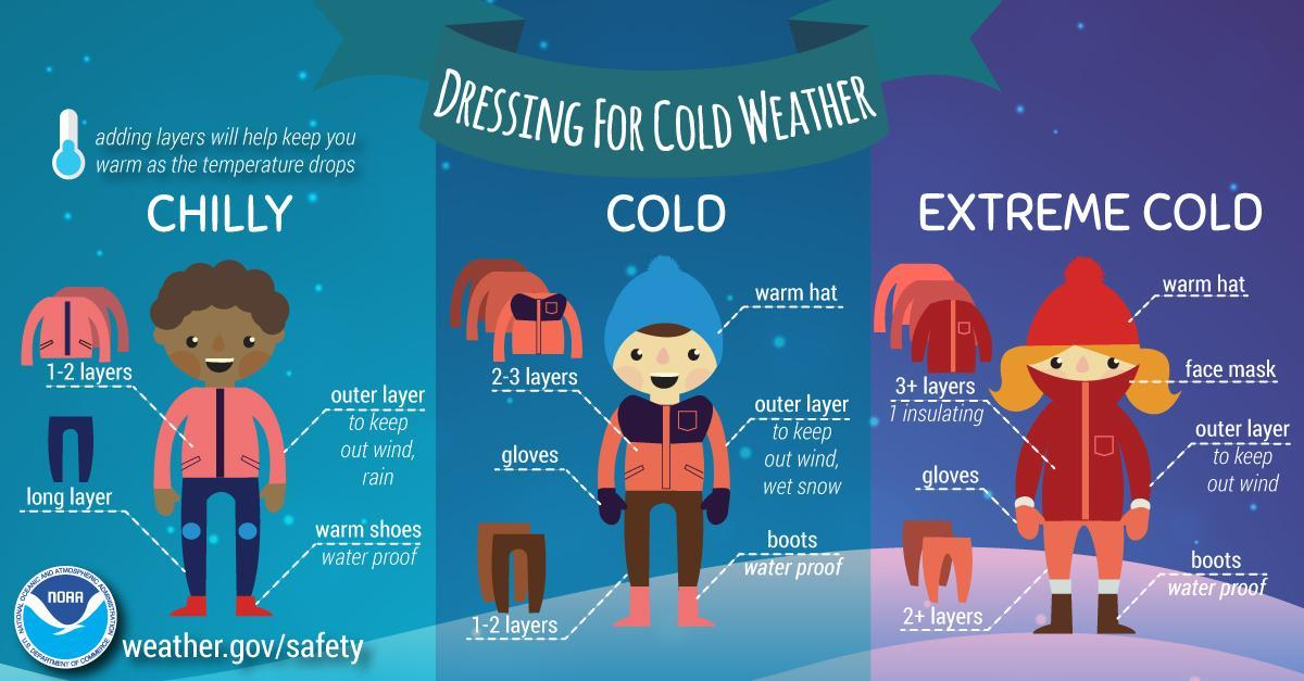 Winter Weather Dress Tips