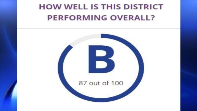 TEA Releases District Accountability Ratings Thumbnail Image
