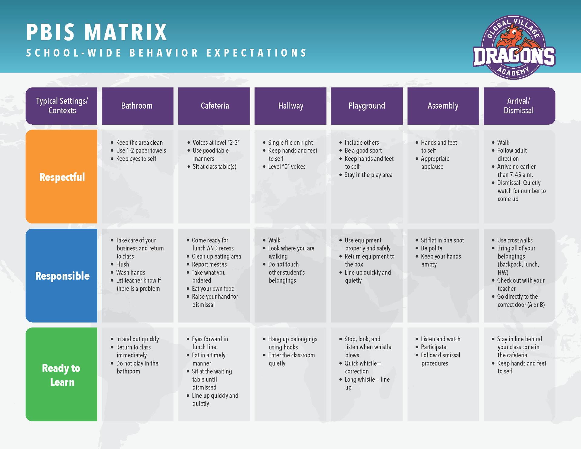 PBIS Matrix