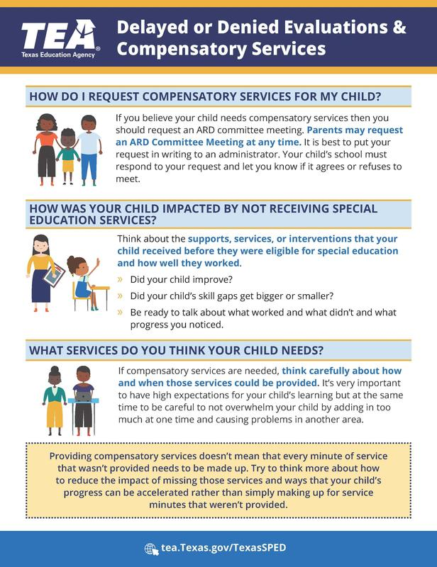 Texas Education Agency (TEA) - Delayed or Denied Evaluations & Compensatory Services - ENGLISH Thumbnail Image