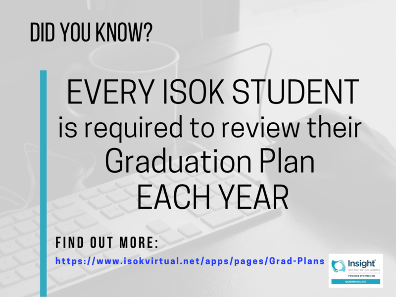 Have You Reviewed Your Plan? Featured Photo