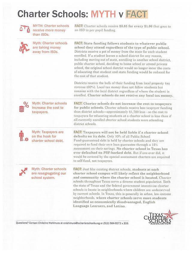charter school info