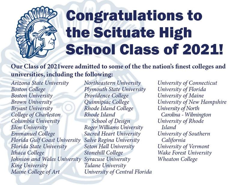 List of SHS Graduates future Colleges and Universities.