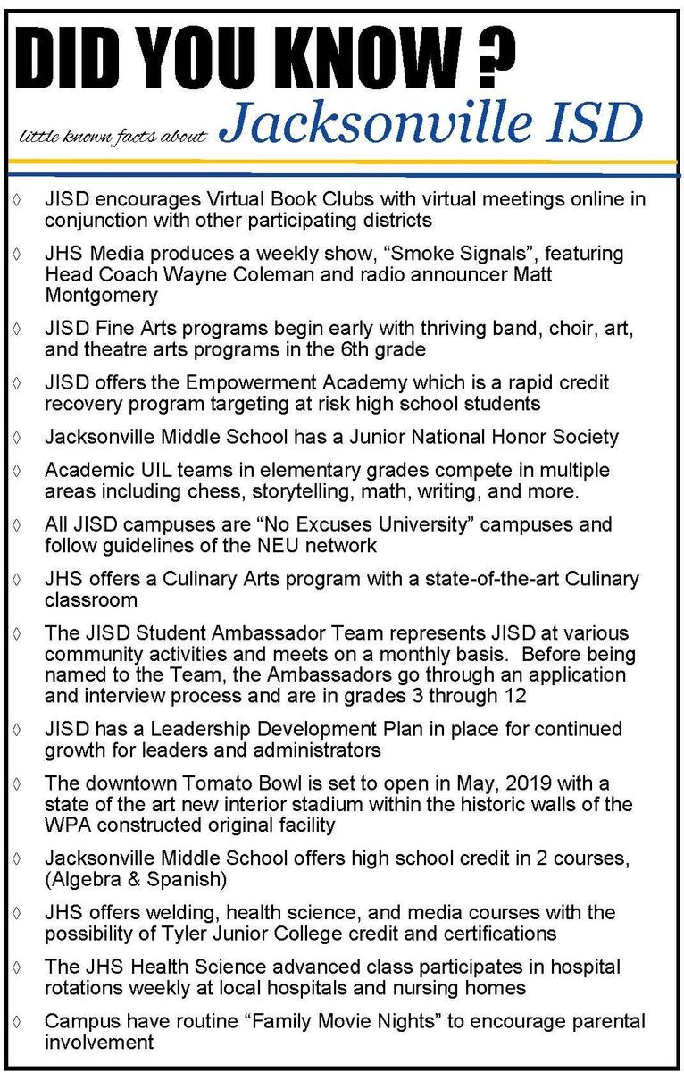 did you know fact sheet about jisd