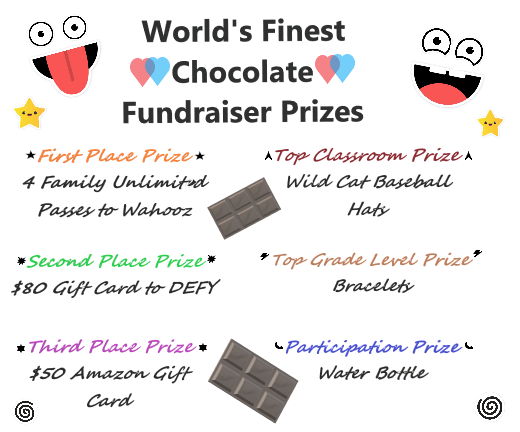 World's Finest Chocolate Fundraiser Prizes