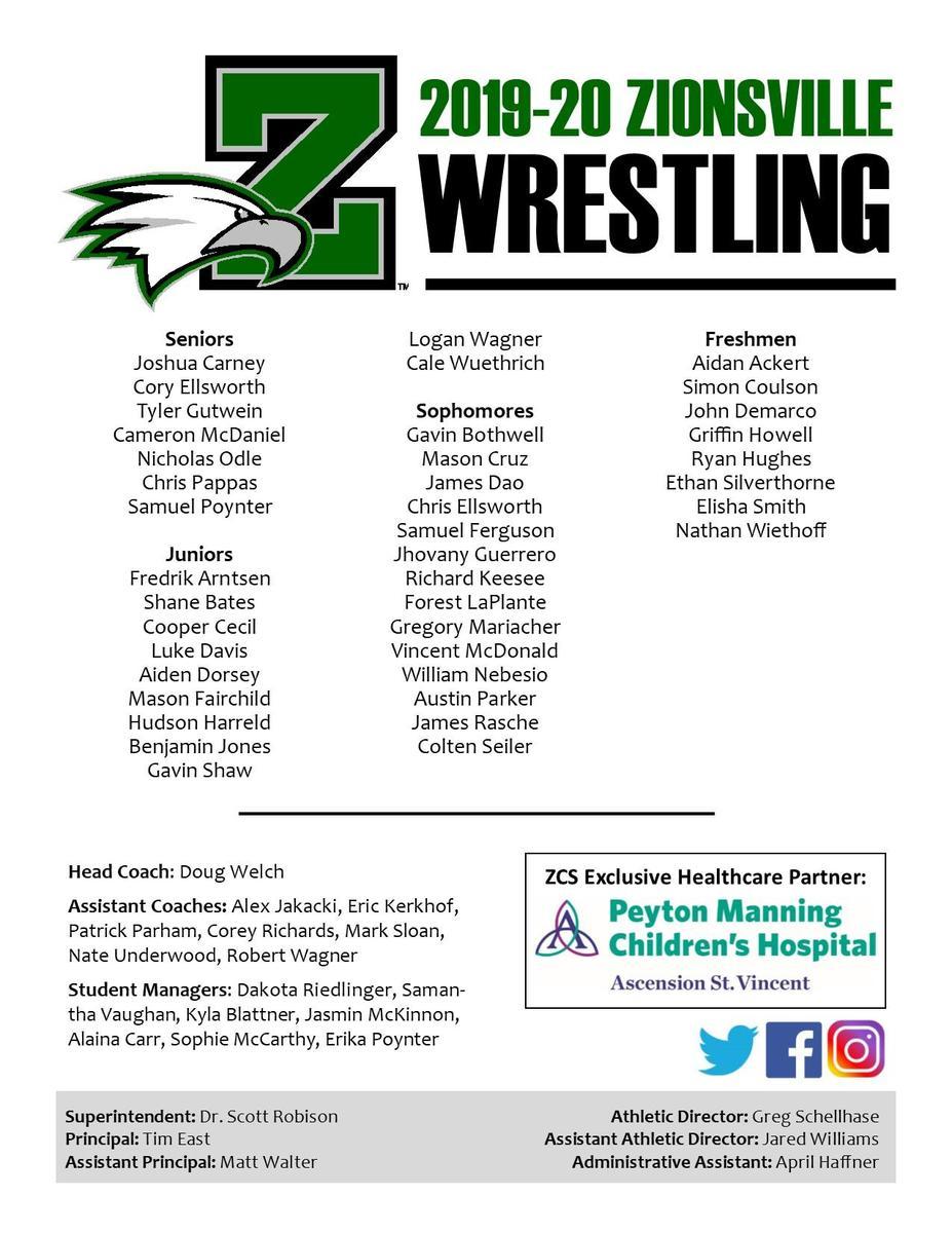 2019-20 Wrestling Roster