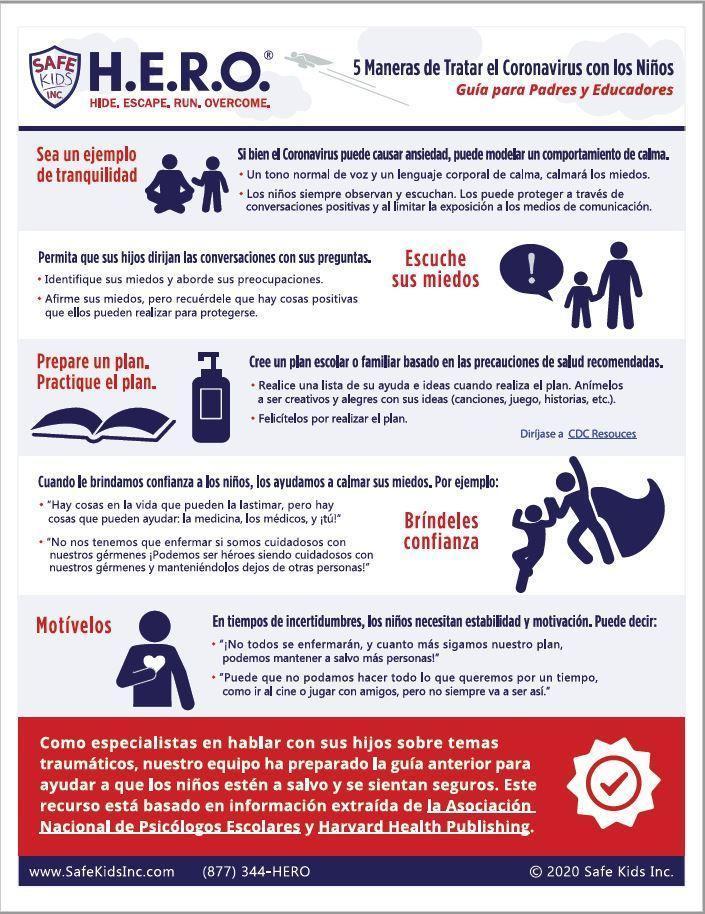 HERO Infographic Spanish