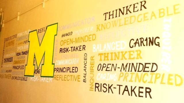 Mural IB Learner Profile