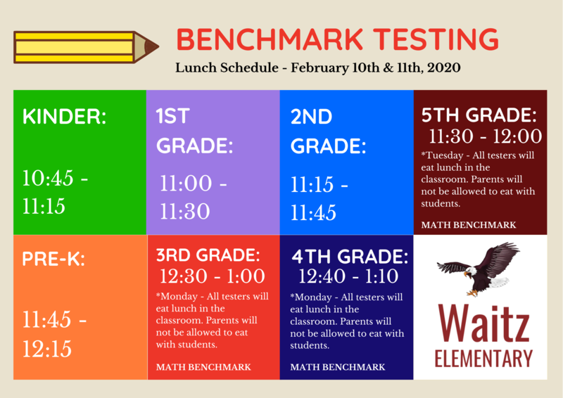 Benchmark Testing lunch schedule
