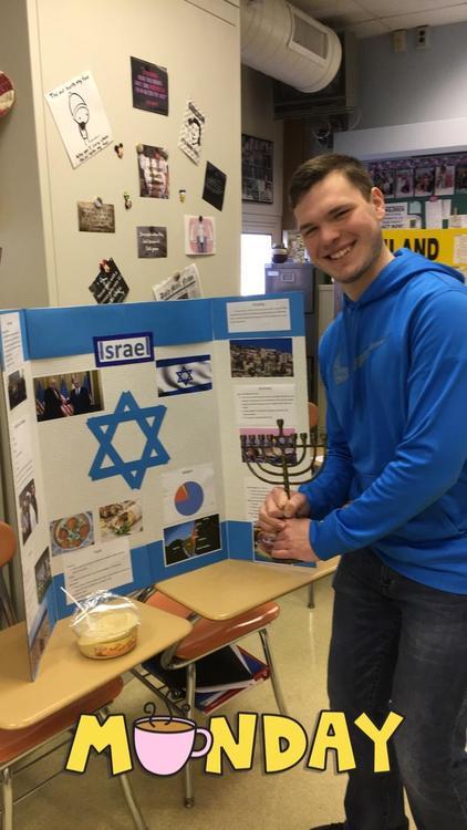 Study of Israel
