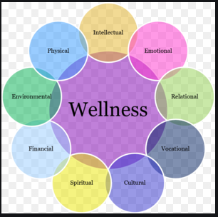 Wellness Committee Meeting Thumbnail Image