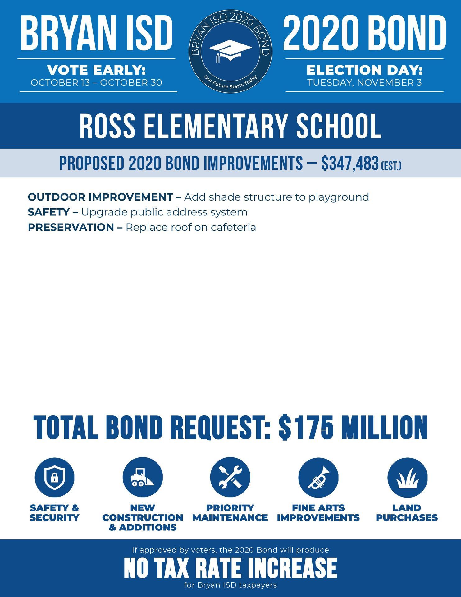 Ross Elementary School