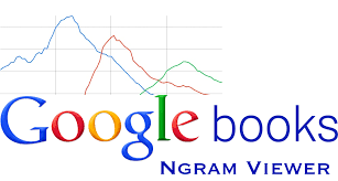 NGrams Viewer Logo