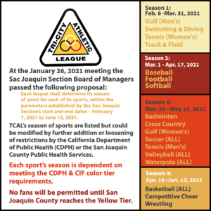 TCAL Seasons of Sport.png