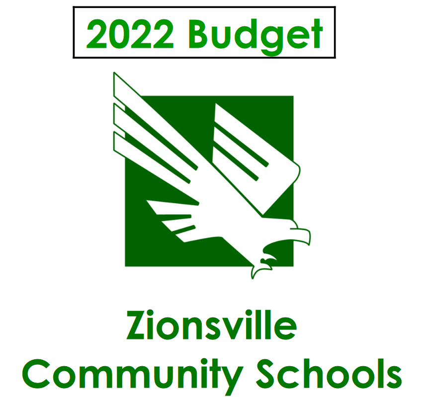 2022 Budget