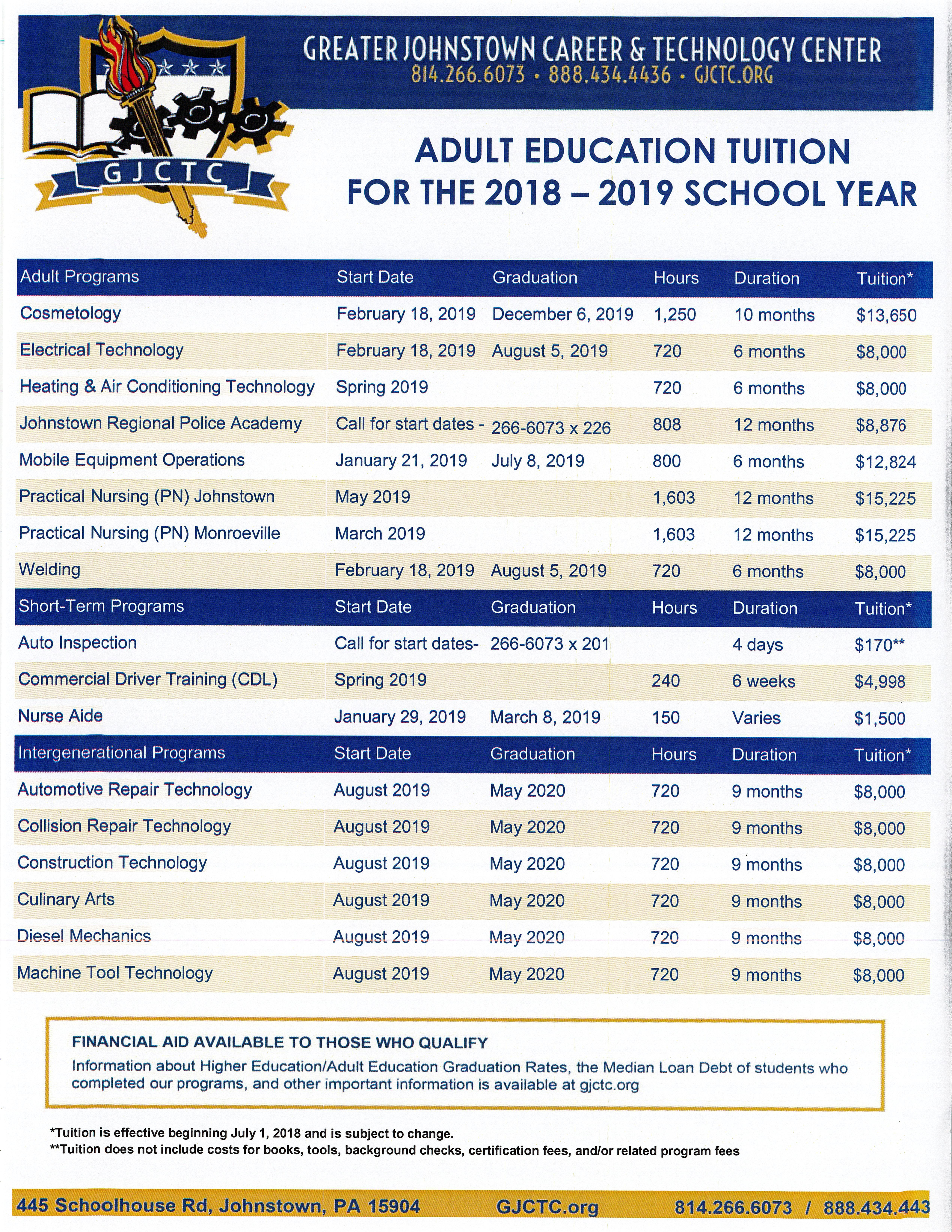 Greater Johnstown Career & Technology Center 2018-2019 Adult Education Programs