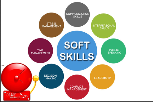 The circle of soft skills for students
