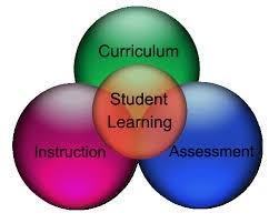 Student Learning through Curriculum/Assessment/Instruction