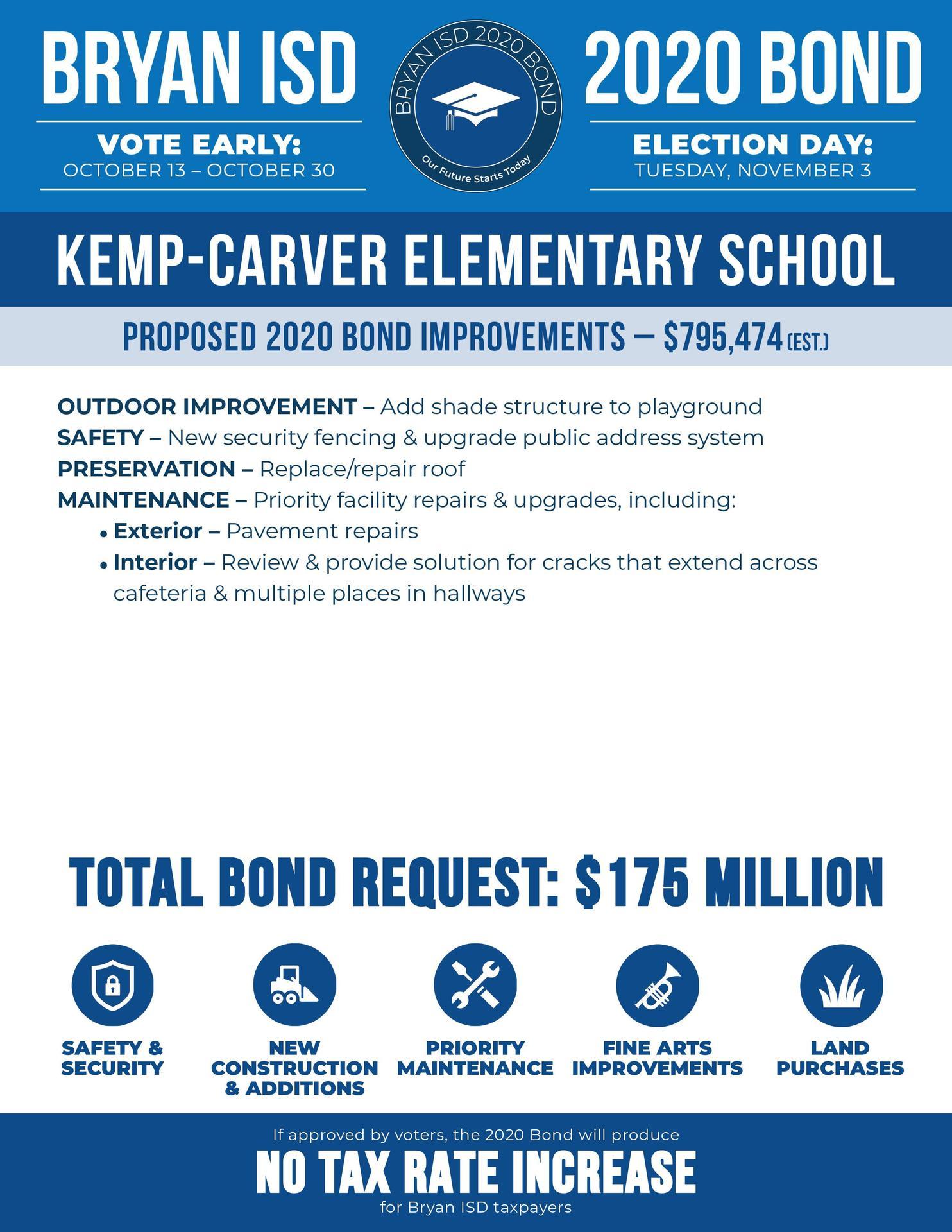Kemp-Carver Elementary School