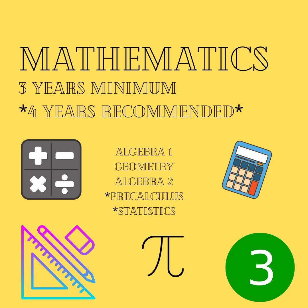 Math - 3 years, 4 years recommended