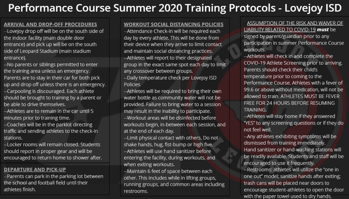 Performance Camp Training Protocols