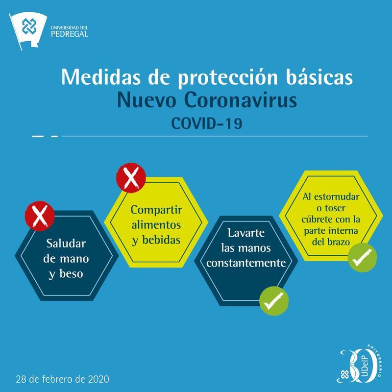 Nuevo Coronavirus  COVID-19 Featured Photo