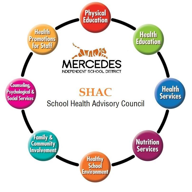 SHAC Logo