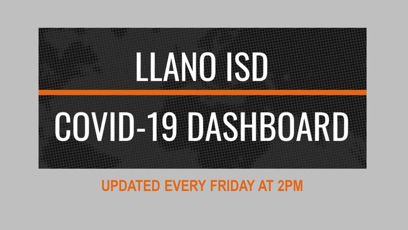 Llano ISD Campus COVID-19 Cases Featured Photo