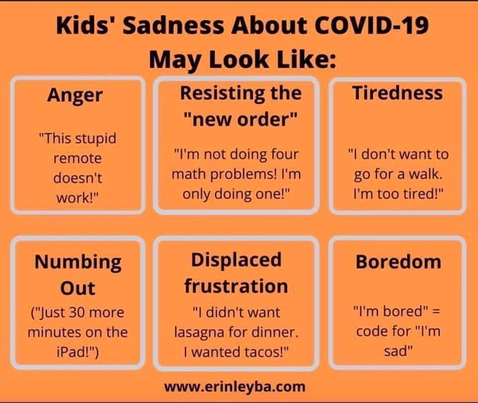 What children's sadness about covid-19 may look like...