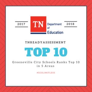 Top 10 TNReady Greeneville City