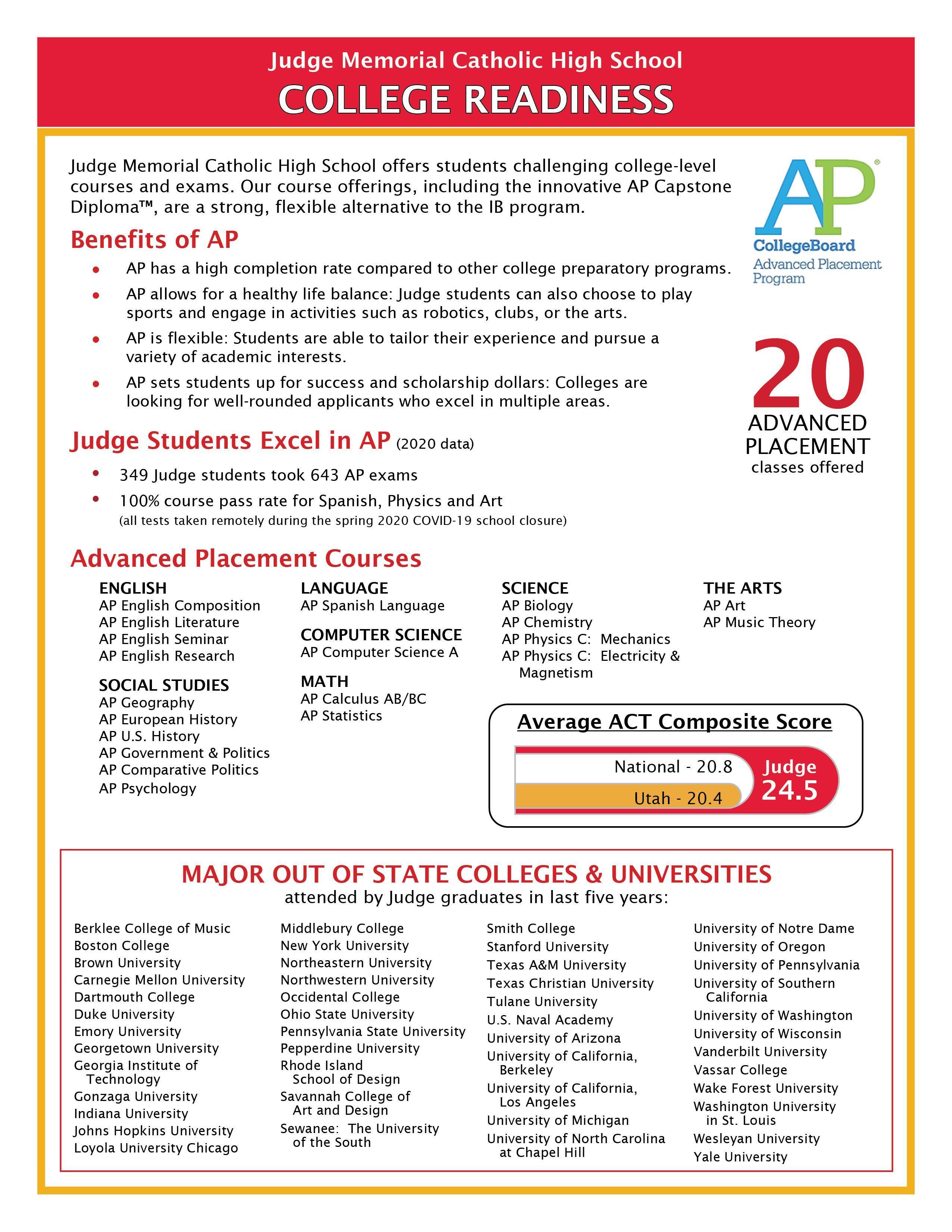Gonzaga Academic Calendar 2021-2022 Images