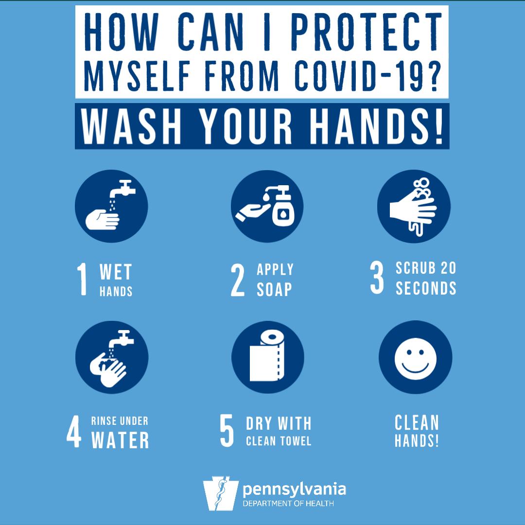 Handwashing Infographic