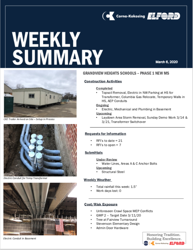 GHS Weekly Summary 3.6.2020