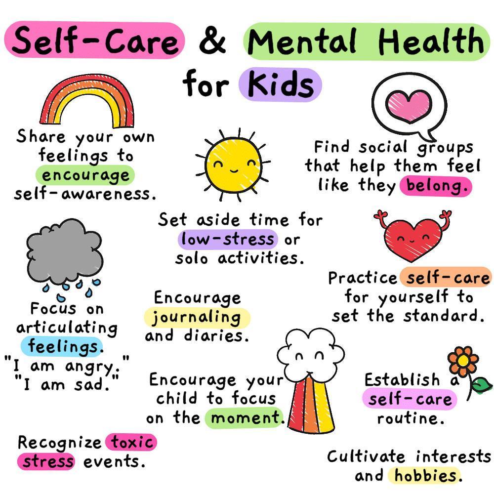 Self Care/Mental Health
