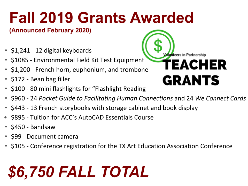 list of grant items