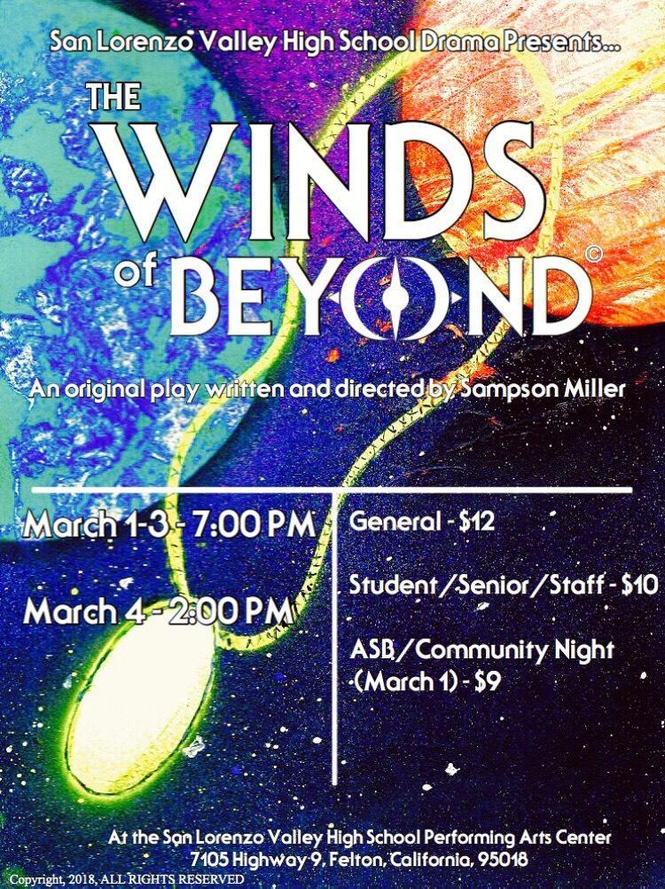 Winds of Beyond