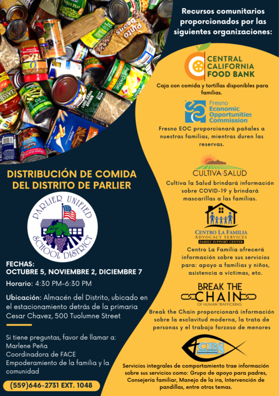 Spanish Food Distribution.png