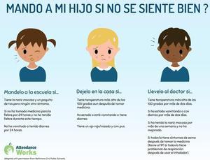 too sick spanish image