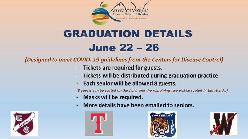 LCSD Graduation Details Graphic
