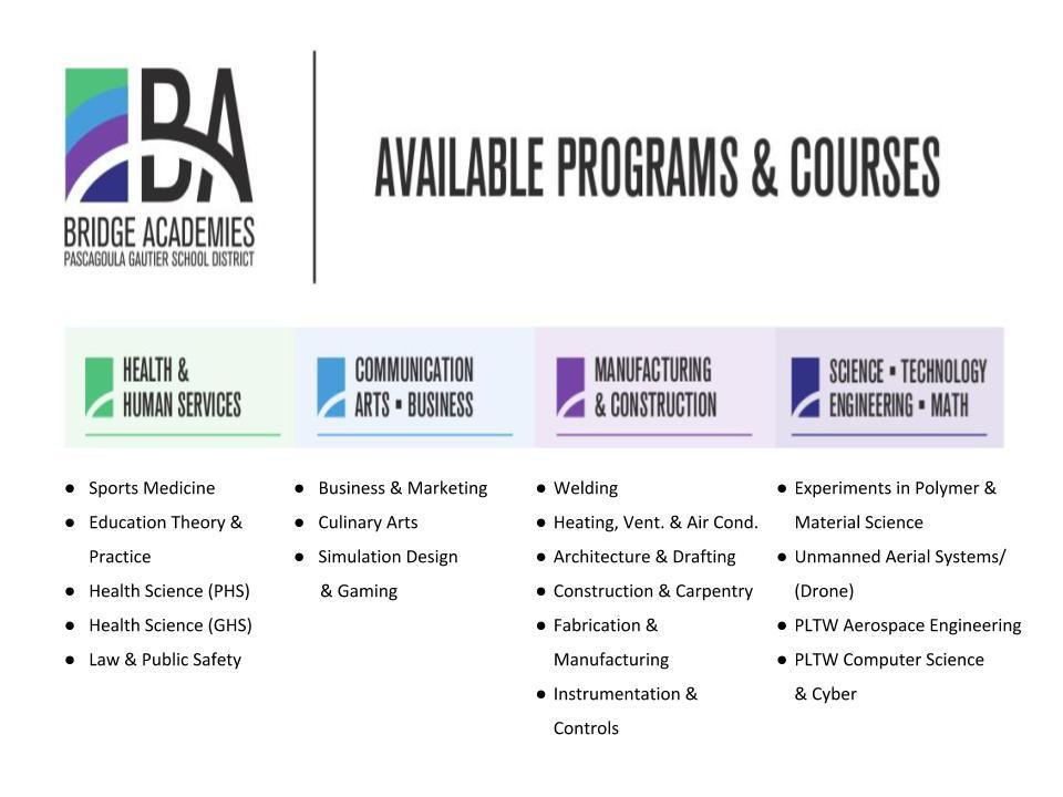Bridge Academies Available Programs and courses