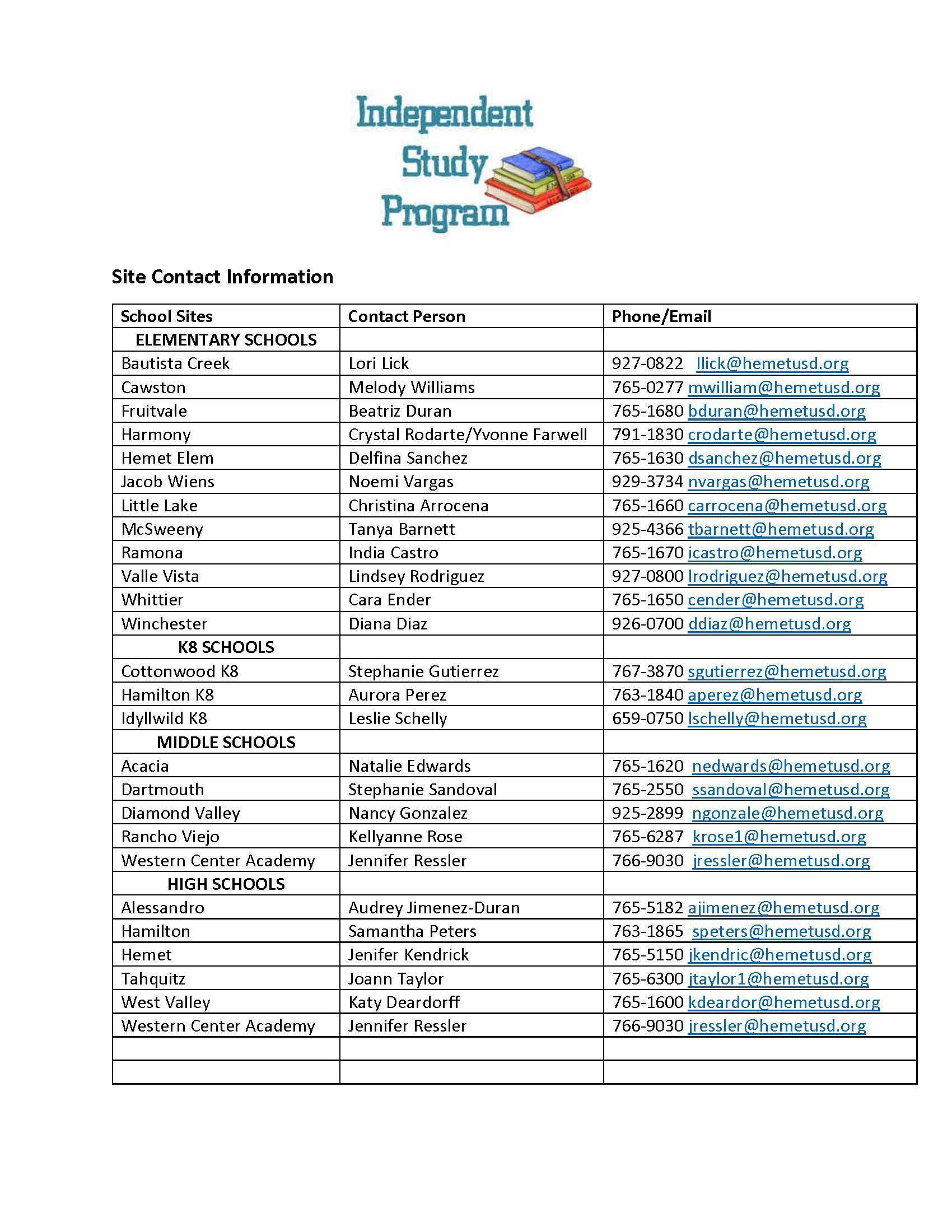 19-20 IDS Program Contacts