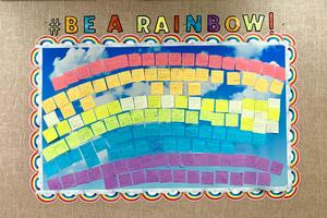 Staff's commitments written on post-it notes and displayed in a rainbow.
