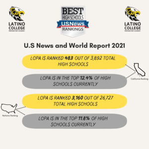 LCPA Best Schools 2021.png