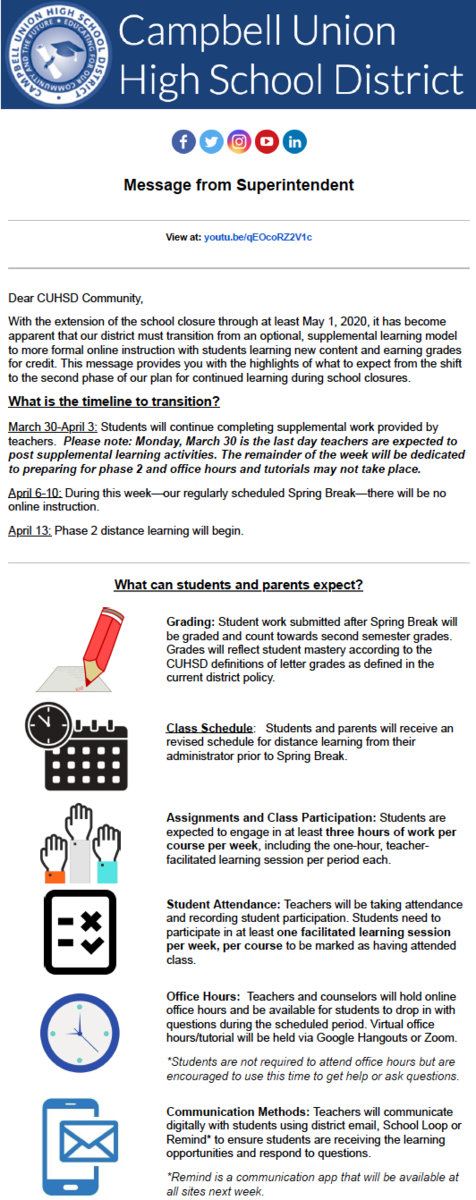 image of phase 2 of district supplemental learning for students during coronavirus closure