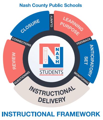 NCPS Instructional Framework